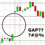 الجاب Gap الفوركس