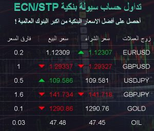 تغير أسعار العملات